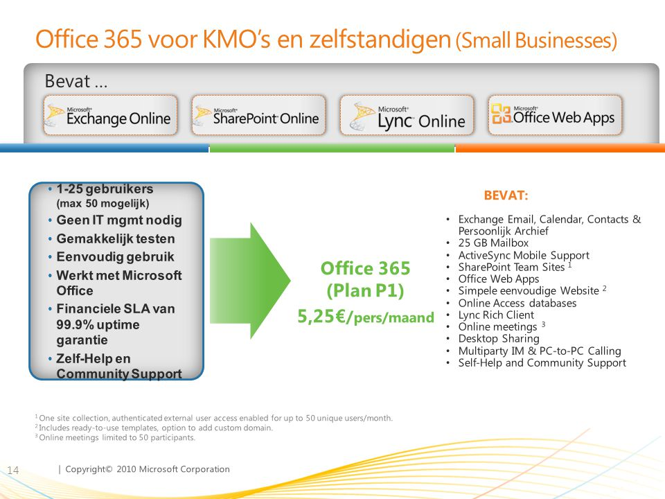| Copyright© 2010 Microsoft Corporation Office 365 voor KMO's en zelfstandigen (Small Businesses) Bevat … 14 Exchange Email, Calendar, Contacts & Pers
