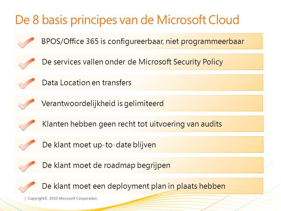 Productiviteit naar de Cloud brengen BUSINESS APPLICATIONS COLLABORATIONSTORAGEPLATFORMIDENTITYCOMMUNICATIONSPRODUCTIVITY Meer dan 40M betalende abonnementen voor Microsoft Online services