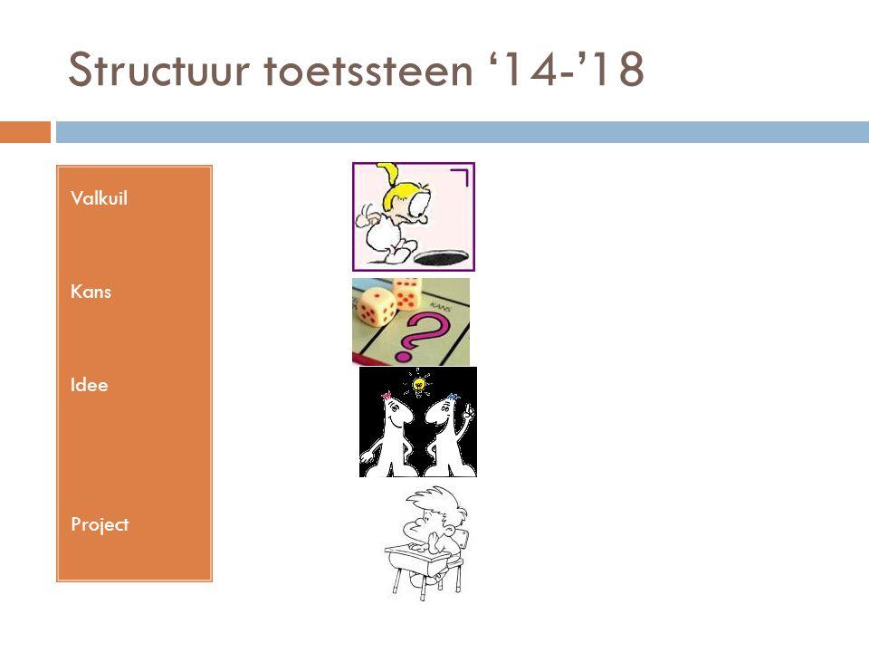 Structuur toetssteen '14-'18 Valkuil Kans Idee Project
