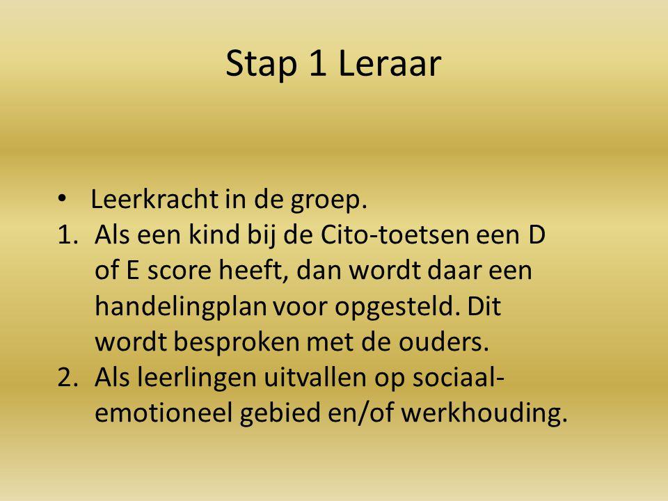 Stap 1 Leraar Leerkracht in de groep. 1.Als een kind bij de Cito-toetsen een D of E score heeft, dan wordt daar een handelingplan voor opgesteld. Dit