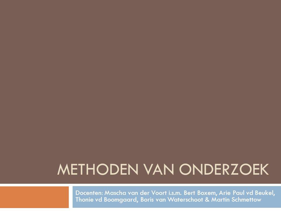 METHODEN VAN ONDERZOEK Docenten: Mascha van der Voort i.s.m. Bert Boxem, Arie Paul vd Beukel, Thonie vd Boomgaard, Boris van Waterschoot & Martin Schm