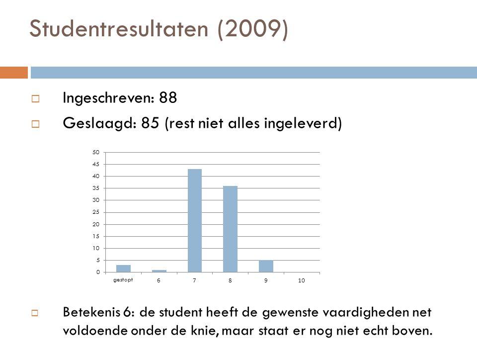 Studentresultaten (2009)  Ingeschreven: 88  Geslaagd: 85 (rest niet alles ingeleverd)  Betekenis 6: de student heeft de gewenste vaardigheden net v