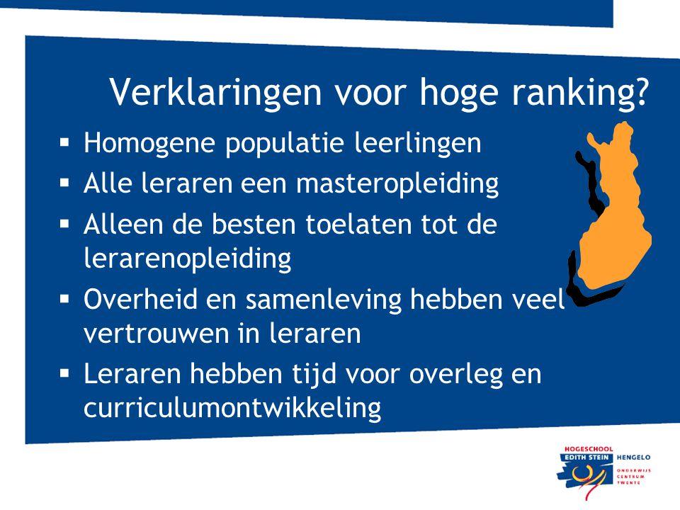 Verklaringen voor hoge ranking?  Homogene populatie leerlingen  Alle leraren een masteropleiding  Alleen de besten toelaten tot de lerarenopleiding
