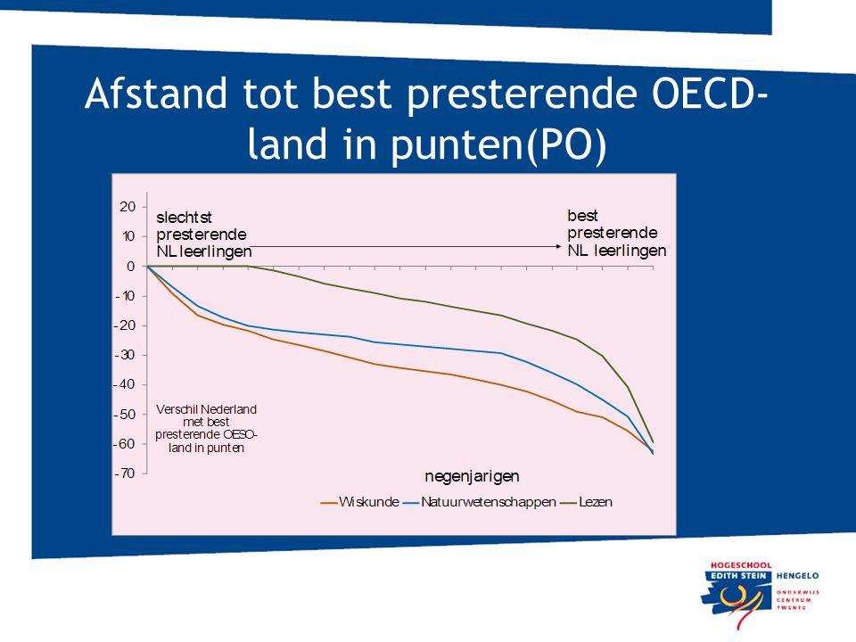 Afstand tot best presterende OECD- land in punten(PO)