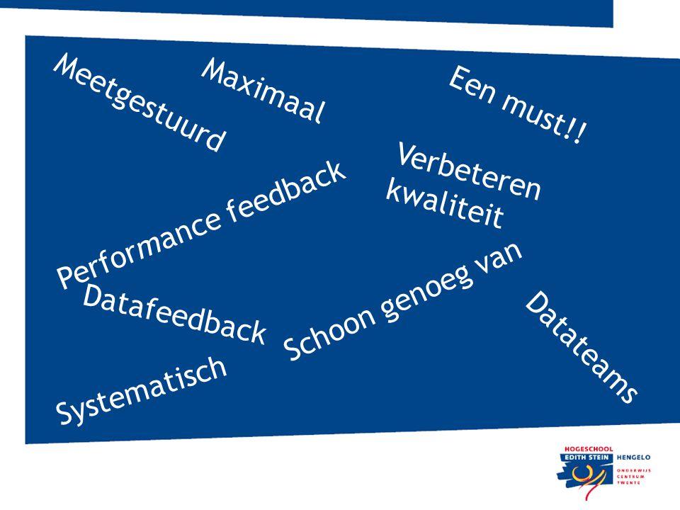 Meetgestuurd Datafeedback Systematisch Een must!! Schoon genoeg van Datateams Verbeteren kwaliteit Performance feedback Maximaal