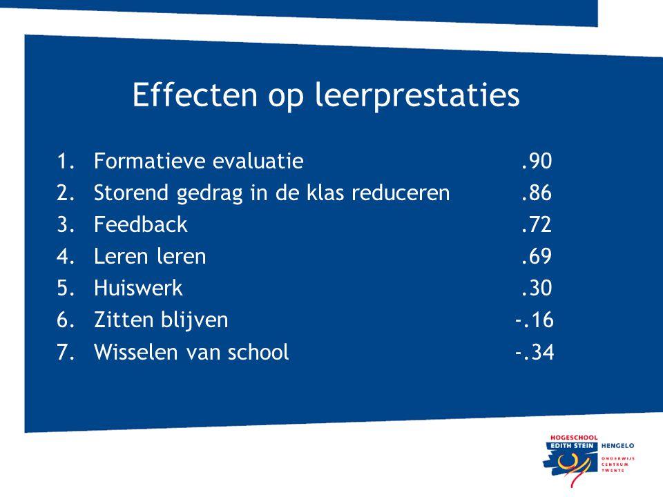 Effecten op leerprestaties 1.Formatieve evaluatie.90 2.Storend gedrag in de klas reduceren.86 3.Feedback.72 4.Leren leren.69 5.Huiswerk.30 6.Zitten blijven -.16 7.Wisselen van school -.34