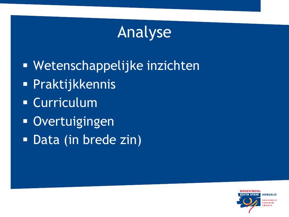 Analyse  Wetenschappelijke inzichten  Praktijkkennis  Curriculum  Overtuigingen  Data (in brede zin)