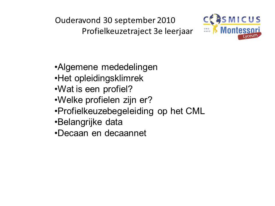 Ouderavond 30 september 2010 Profielkeuzetraject 3e leerjaar Algemene mededelingen Het opleidingsklimrek Wat is een profiel? Welke profielen zijn er?