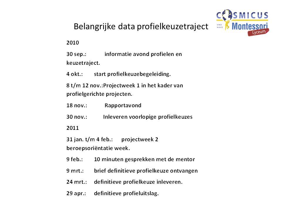 Belangrijke data profielkeuzetraject