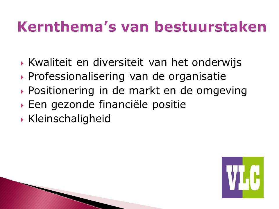  Kwaliteit en diversiteit van het onderwijs  Professionalisering van de organisatie  Positionering in de markt en de omgeving  Een gezonde financiële positie  Kleinschaligheid