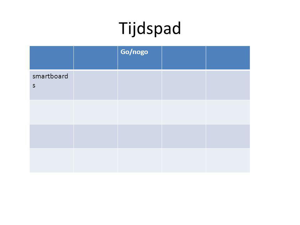 Tijdspad Go/nogo smartboard s