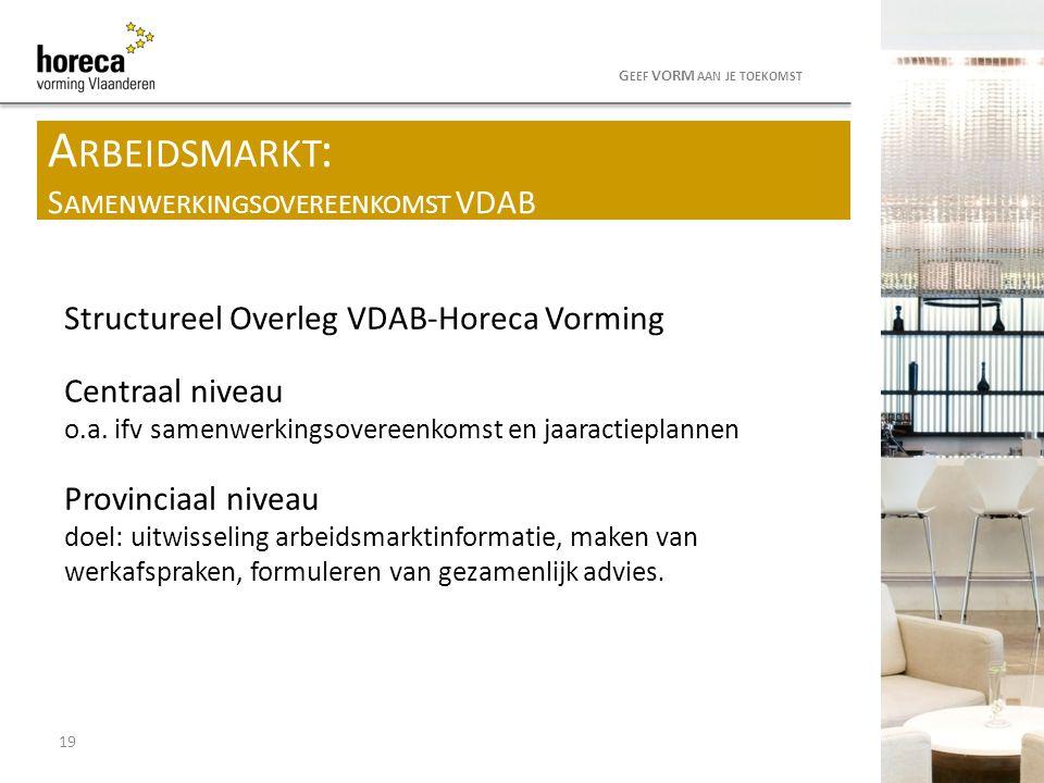 19 G EEF VORM AAN JE TOEKOMST Structureel Overleg VDAB-Horeca Vorming Centraal niveau o.a. ifv samenwerkingsovereenkomst en jaaractieplannen Provincia