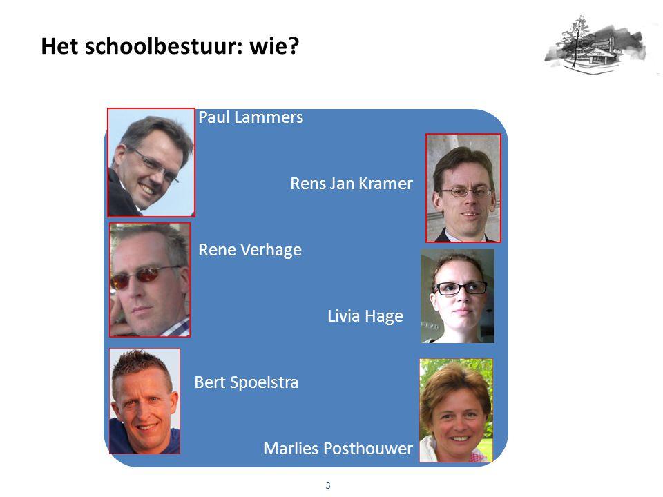 Het schoolbestuur: wie? 3 Paul Lammers Rens Jan Kramer Rene Verhage Livia Hage Bert Spoelstra Marlies Posthouwer