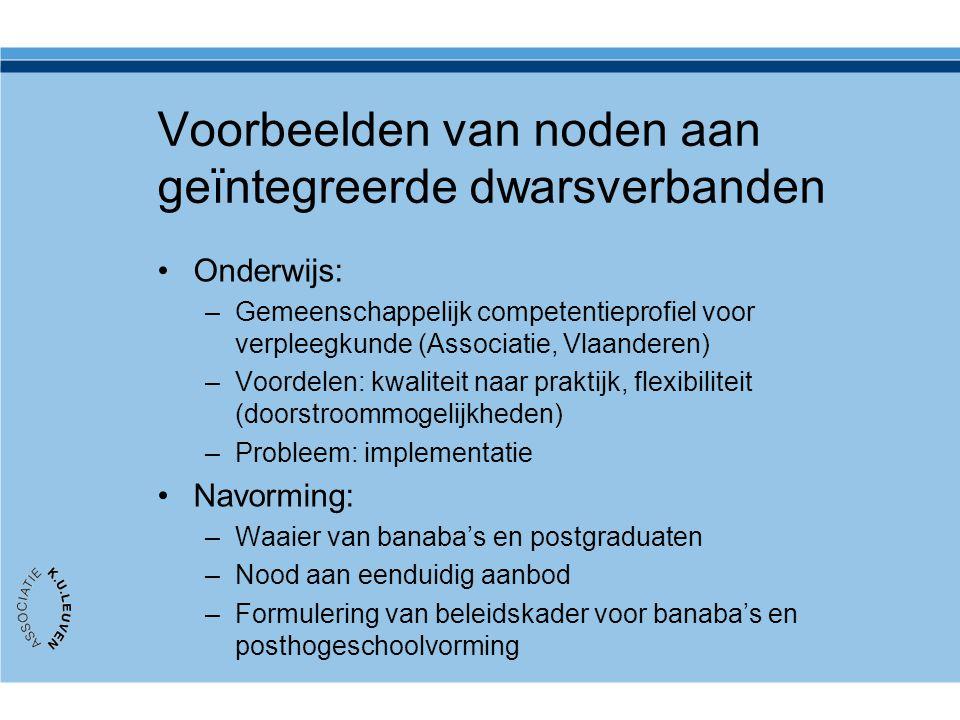 Voorbeelden van noden aan geïntegreerde dwarsverbanden Onderwijs: –Gemeenschappelijk competentieprofiel voor verpleegkunde (Associatie, Vlaanderen) –V