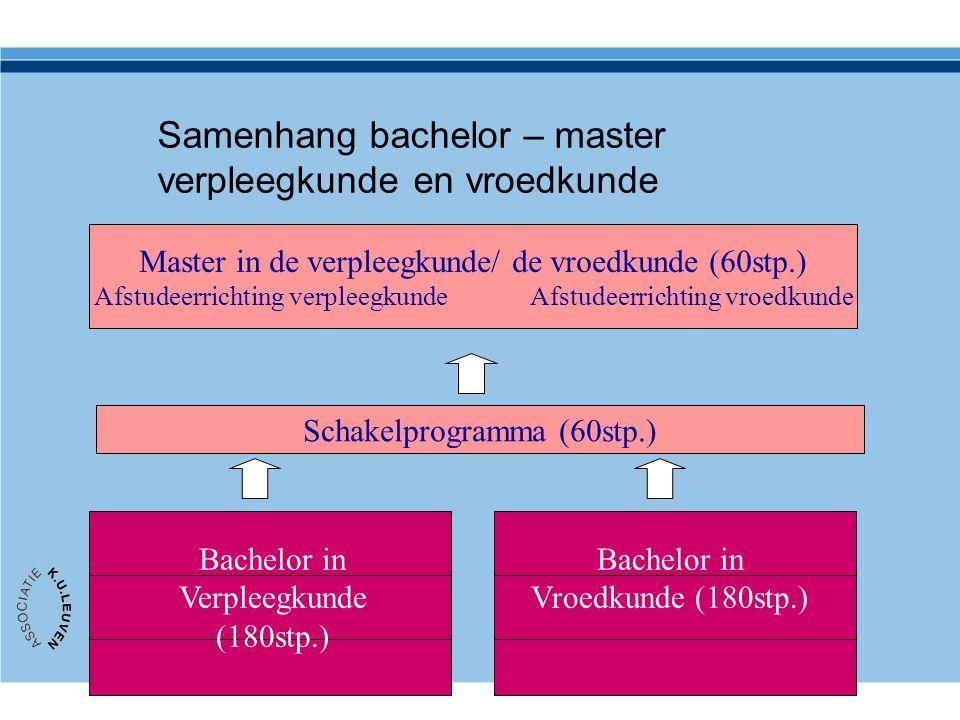 Samenhang bachelor – master verpleegkunde en vroedkunde Bachelor in Verpleegkunde (180stp.) Schakelprogramma (60stp.) Master in de verpleegkunde/ de v