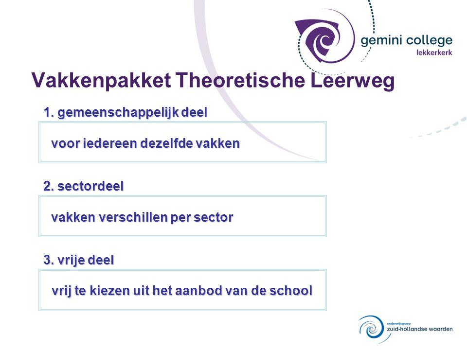 Vakkenpakket Theoretische Leerweg voor iedereen dezelfde vakken vakken verschillen per sector vrij te kiezen uit het aanbod van de school 1. gemeensch