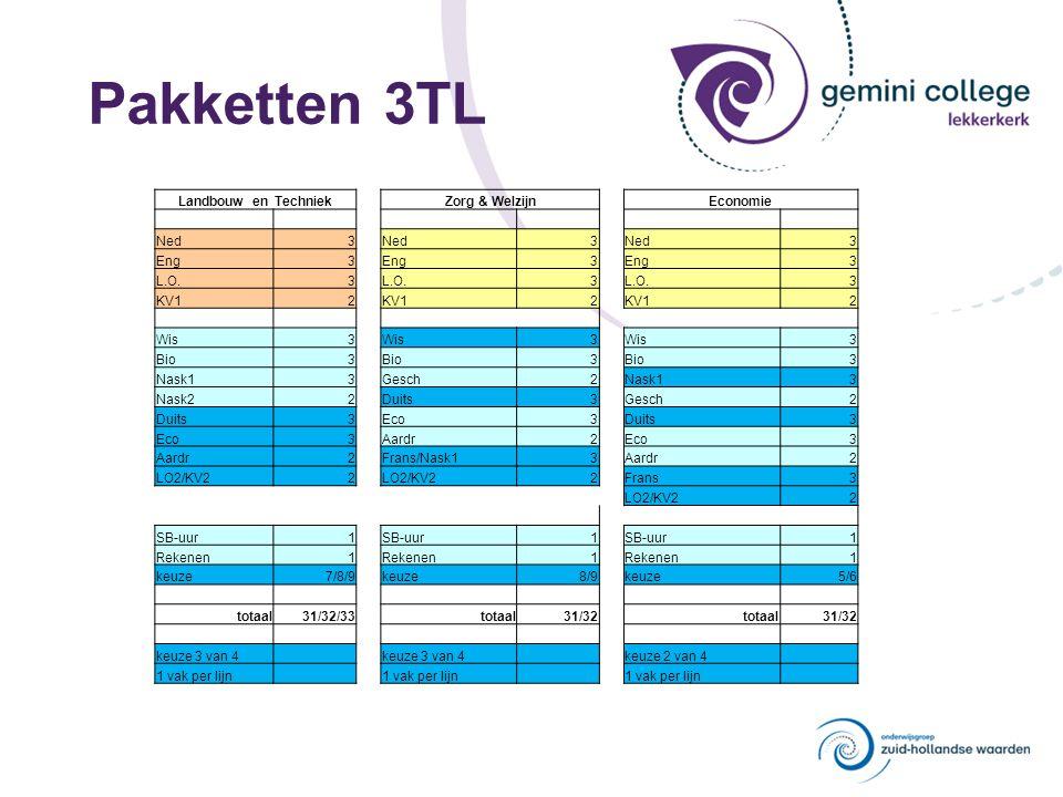 Pakketten 4TL Landbouw Techniek Zorg & Welzijn Economie Ned4 4 4 4 Eng4 4 4 4 L.O.2 2 2 2 Mijl.3 3 3 3 Rekenen1 1 1 1 Bio4 Wis4 Bio4 Eco4 Wis4 Nask14 Aard / Duits4 4 Aard / Wis4 4 4 Duits / Wis4 4 Nask24 4 Eco/Frans4 Frans4 Nask14 Gs / Nask14 4 Eco/LO2/KV24/3 Eco/LO2/KV24/3 LO2/KV24/3 LO2/KV24/3 totaal30/29 totaal30/29 totaal30/29 totaal30/29 Algemeen vak Verplichte sectorvakken: Bio Wis Bio Eco Wis Nask1 Vrij keuzevak kies 2 vakken kies 3 vakken per lijn 1 vak