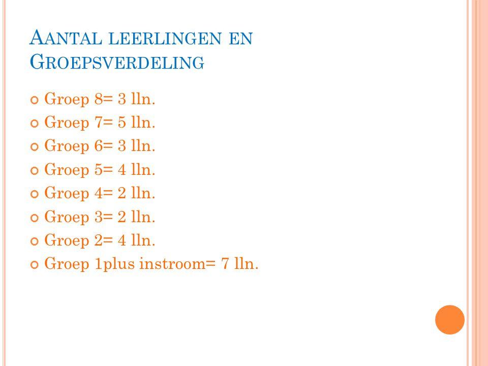 A ANTAL LEERLINGEN EN G ROEPSVERDELING Groep 8= 3 lln. Groep 7= 5 lln. Groep 6= 3 lln. Groep 5= 4 lln. Groep 4= 2 lln. Groep 3= 2 lln. Groep 2= 4 lln.