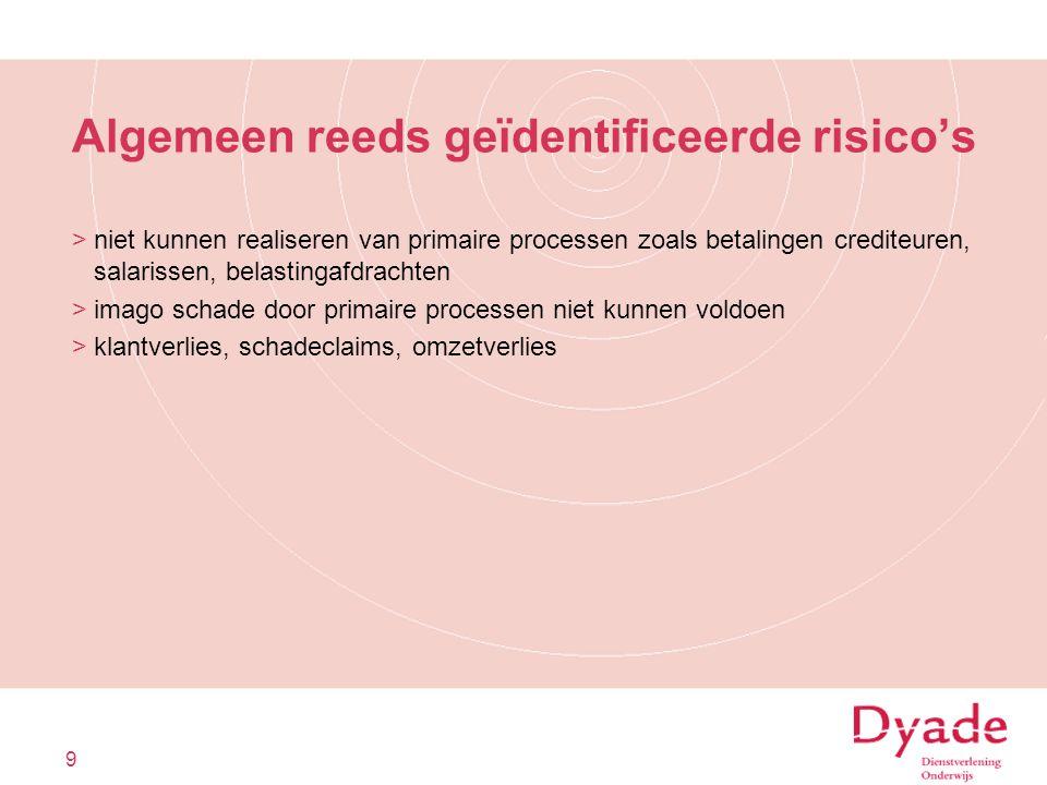 Algemeen reeds geïdentificeerde risico's >niet kunnen realiseren van primaire processen zoals betalingen crediteuren, salarissen, belastingafdrachten