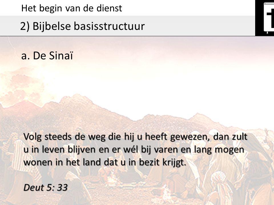 Het begin van de dienst 2) Bijbelse basisstructuur Volg steeds de weg die hij u heeft gewezen, dan zult u in leven blijven en er wél bij varen en lang