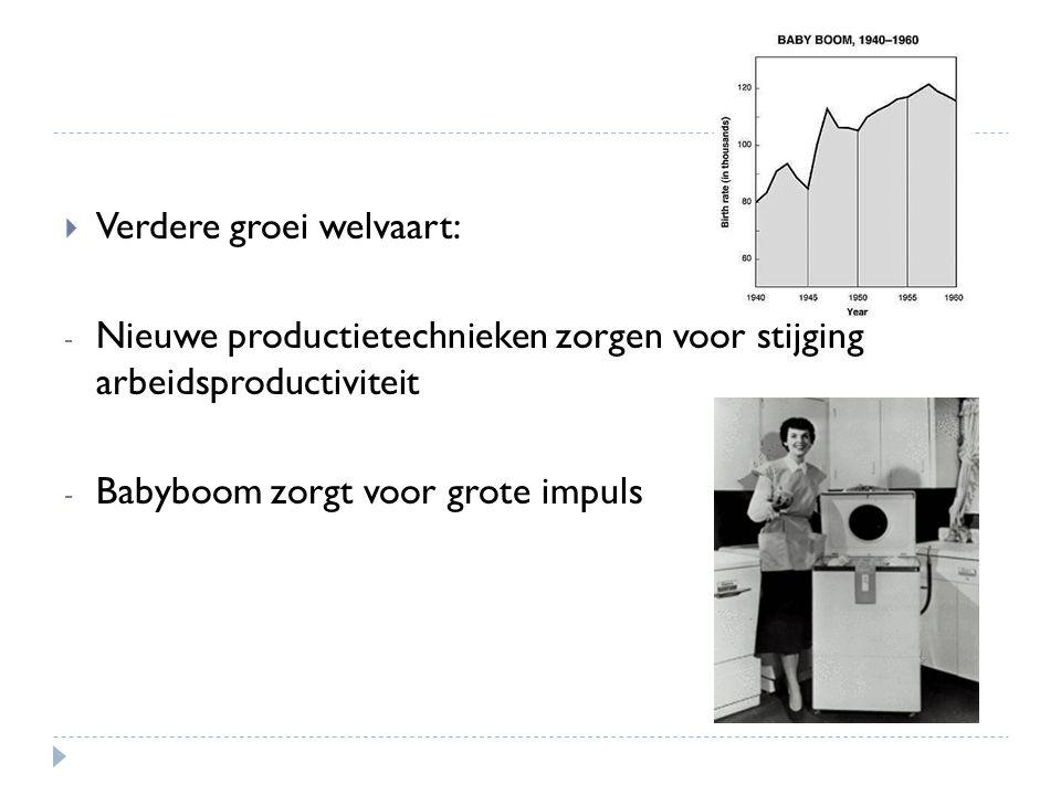  Verdere groei welvaart: - Nieuwe productietechnieken zorgen voor stijging arbeidsproductiviteit - Babyboom zorgt voor grote impuls