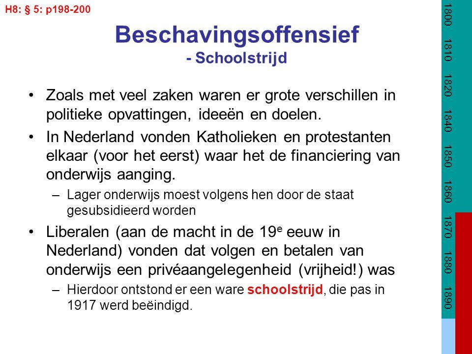 Beschavingsoffensief - Schoolstrijd Zoals met veel zaken waren er grote verschillen in politieke opvattingen, ideeën en doelen. In Nederland vonden Ka