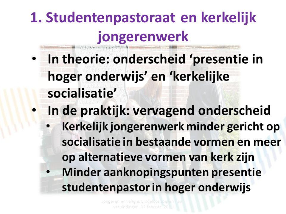 1.Studentenpastoraat en kerkelijk jongerenwerk Jongeren en religie.