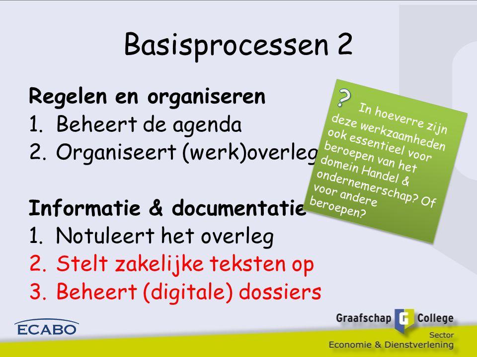 Basisprocessen 2 Regelen en organiseren 1.Beheert de agenda 2.Organiseert (werk)overleggen Informatie & documentatie 1.Notuleert het overleg 2.Stelt zakelijke teksten op 3.Beheert (digitale) dossiers