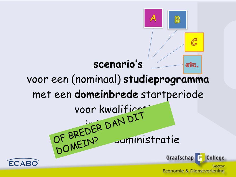 scenario's voor een (nominaal) studieprogramma met een domeinbrede startperiode voor kwalificaties in het domein economie & administratie OF BREDER DAN DIT DOMEIN?