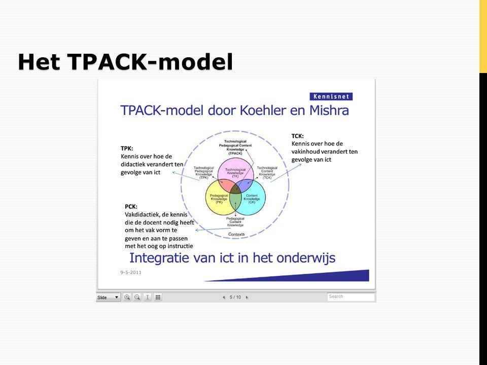 Het TPACK-model
