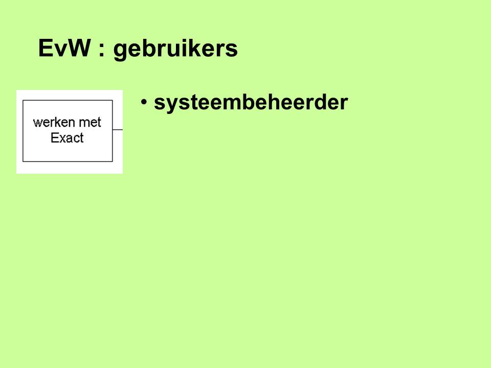 systeembeheerder