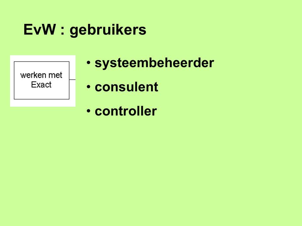 EvW : gebruikers systeembeheerder consulent controller