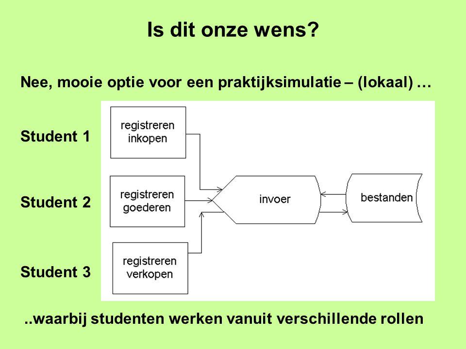 Is dit onze wens? Student 1 Student 2 Student 3 Nee, mooie optie voor een praktijksimulatie – (lokaal) …..waarbij studenten werken vanuit verschillend