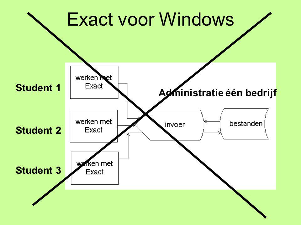 Exact voor Windows Student 1 Student 3 Student 2 Administratie één bedrijf