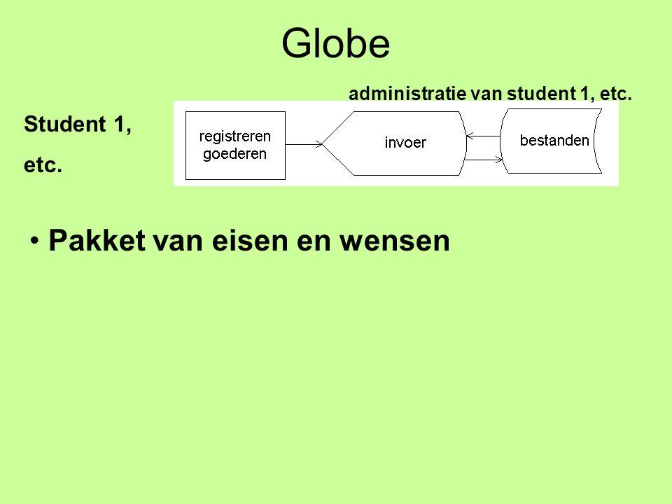 Globe Student 1, etc. administratie van student 1, etc. Pakket van eisen en wensen