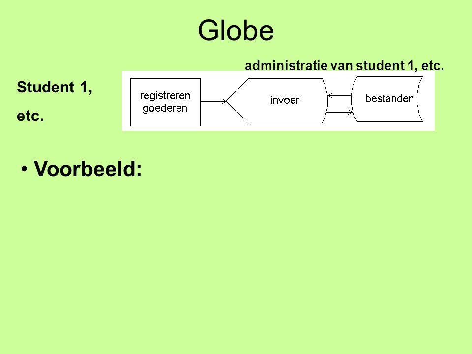 Globe Student 1, etc. administratie van student 1, etc. Voorbeeld: