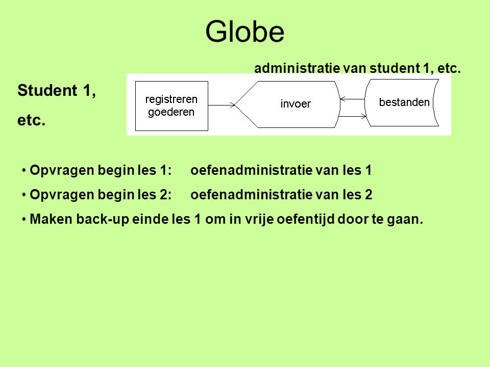 Globe Student 1, etc. administratie van student 1, etc. Opvragen begin les 1: oefenadministratie van les 1 Opvragen begin les 2: oefenadministratie va