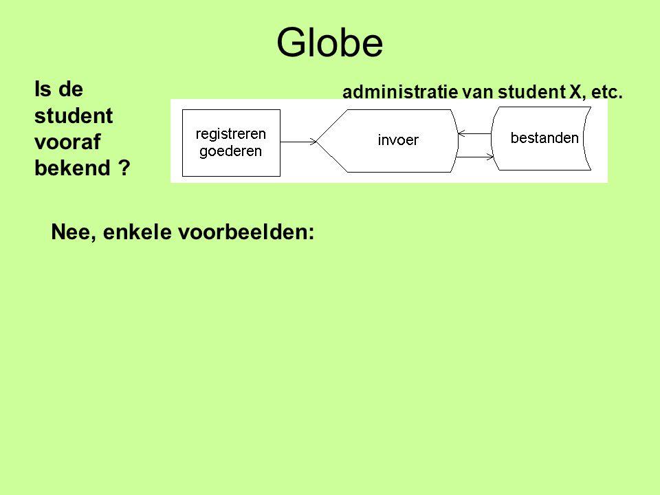 Globe Is de student vooraf bekend ? administratie van student X, etc. Nee, enkele voorbeelden: