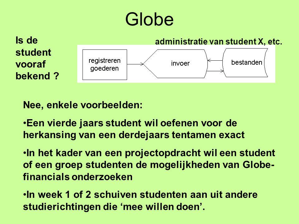 Globe Is de student vooraf bekend ? administratie van student X, etc. Nee, enkele voorbeelden: Een vierde jaars student wil oefenen voor de herkansing