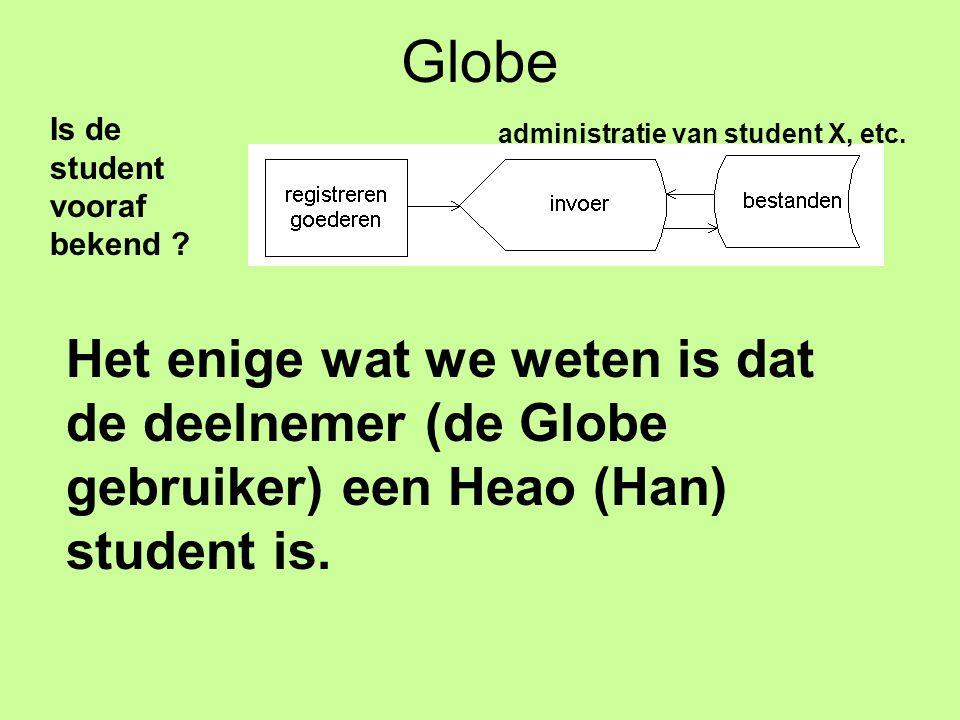 Globe Is de student vooraf bekend ? administratie van student X, etc. Het enige wat we weten is dat de deelnemer (de Globe gebruiker) een Heao (Han) s
