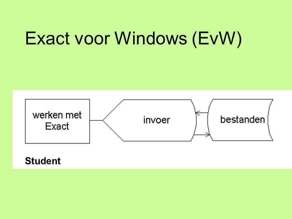 Exact voor Windows (EvW) Student financiele administratie