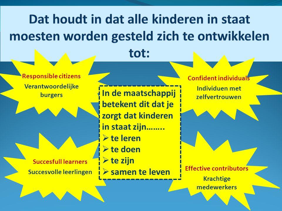 Responsible citizens Verantwoordelijke burgers Succesfull learners Succesvolle leerlingen Effective contributors Krachtige medewerkers Confident indiv