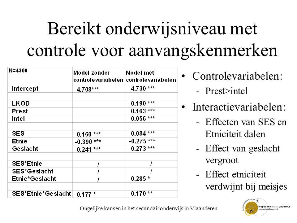 Ongelijke kansen in het secundair onderwijs in Vlaanderen Bereikt onderwijsniveau met controle voor aanvangskenmerken Controlevariabelen: -Prest>intel Interactievariabelen: -Effecten van SES en Etniciteit dalen -Effect van geslacht vergroot -Effect etniciteit verdwijnt bij meisjes