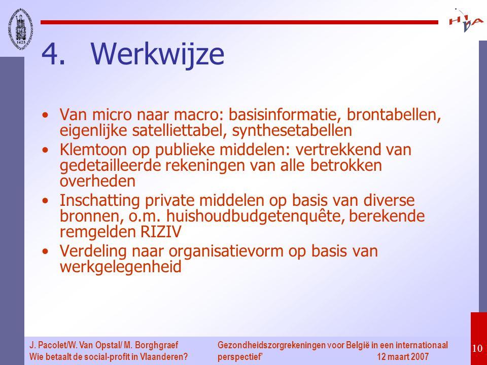 Gezondheidszorgrekeningen voor België in een internationaal perspectief' 12 maart 2007 10 J. Pacolet/W. Van Opstal/ M. Borghgraef Wie betaalt de socia