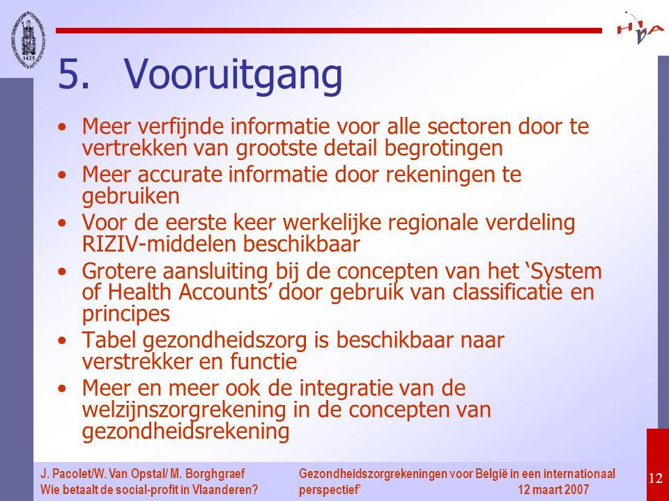 Gezondheidszorgrekeningen voor België in een internationaal perspectief' 12 maart 2007 12 J.