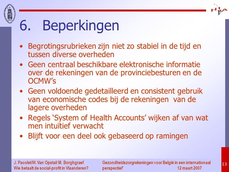 Gezondheidszorgrekeningen voor België in een internationaal perspectief' 12 maart 2007 13 J.