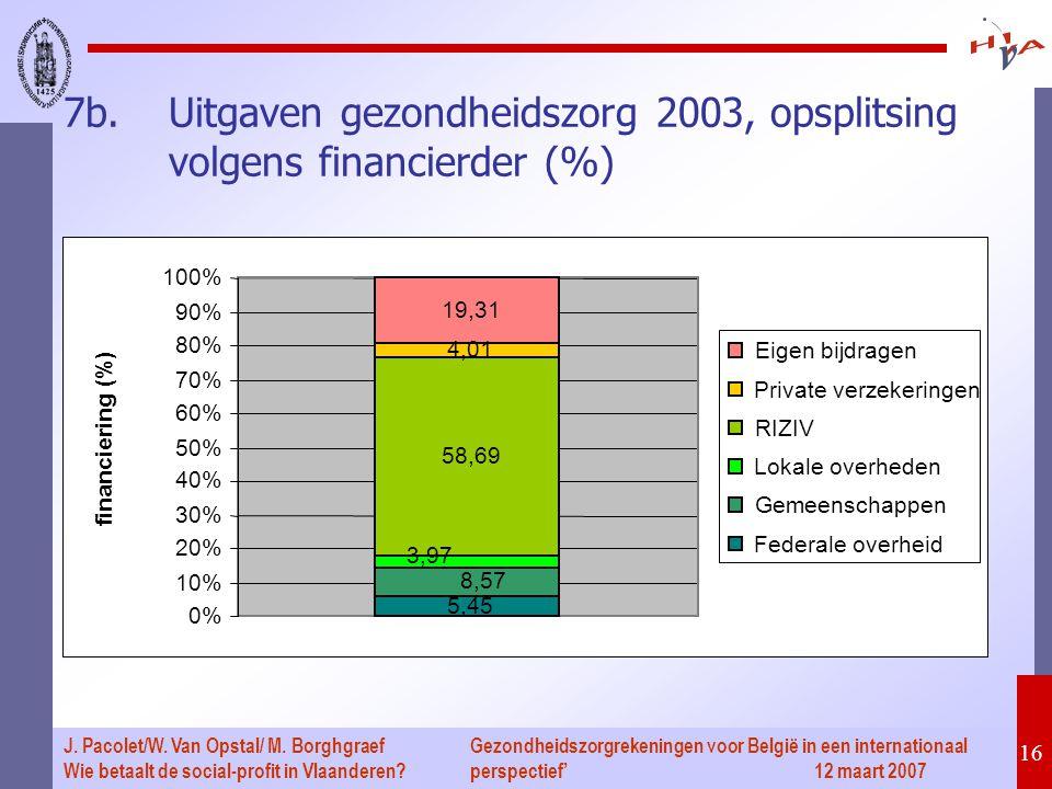 Gezondheidszorgrekeningen voor België in een internationaal perspectief' 12 maart 2007 16 J. Pacolet/W. Van Opstal/ M. Borghgraef Wie betaalt de socia