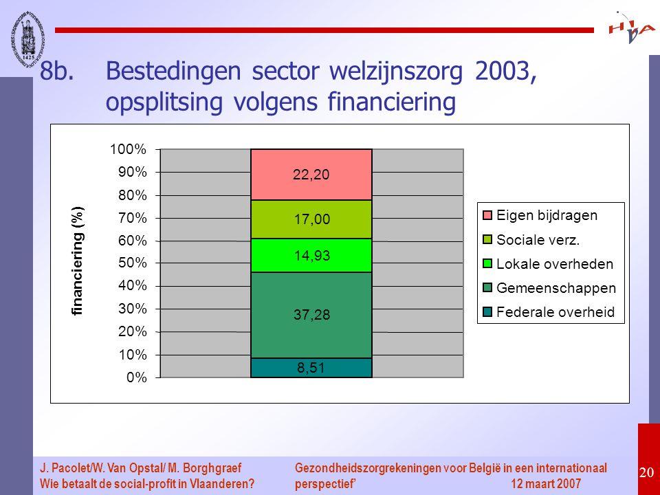 Gezondheidszorgrekeningen voor België in een internationaal perspectief' 12 maart 2007 20 J. Pacolet/W. Van Opstal/ M. Borghgraef Wie betaalt de socia