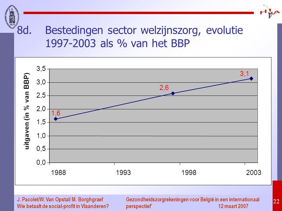 Gezondheidszorgrekeningen voor België in een internationaal perspectief' 12 maart 2007 22 J. Pacolet/W. Van Opstal/ M. Borghgraef Wie betaalt de socia