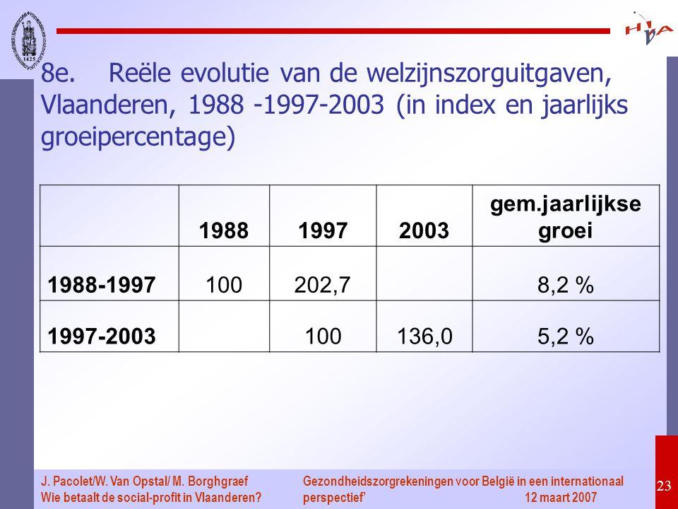 Gezondheidszorgrekeningen voor België in een internationaal perspectief' 12 maart 2007 23 J. Pacolet/W. Van Opstal/ M. Borghgraef Wie betaalt de socia